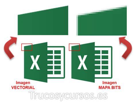 Imagen digital: Vectorial y Mapa de bits – Trucos y Cursos ...