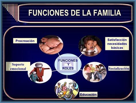 imagen sobre funciones de la familia Archivos | Imagenes ...