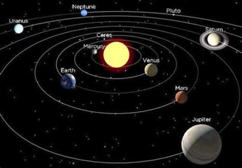Imágenes con nombres de todos los planetas: Mejores fotos ...