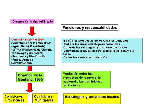 Imagenes d responsabilidad - Imagui
