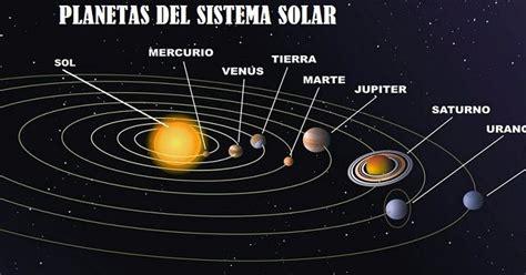 Imagenes de los planetas del sistema solar, para niños ...