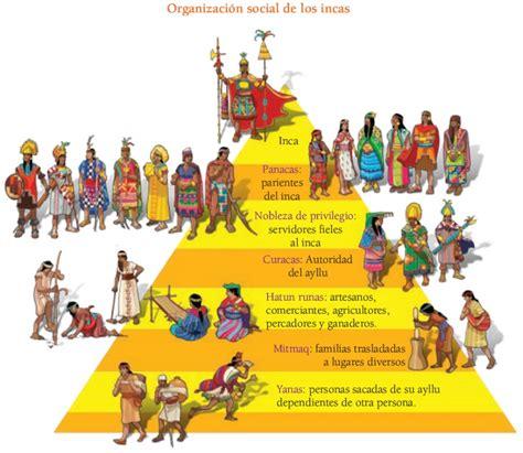 Imágenes educativas para plataforma UEBF: Organización ...