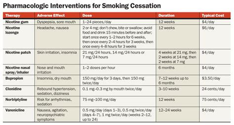 Immediate positive effects of quitting smoking, smoking ...
