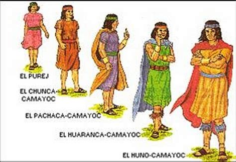 Imperio Inca: Organización administrativa