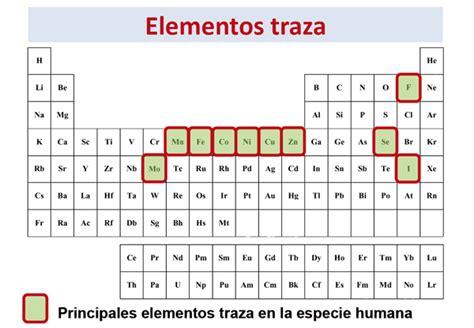 Importancia de los elementos traza en los errores ...