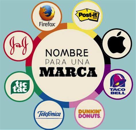 Importancia Del Nombre Comercial, La Marca Y La Razón ...