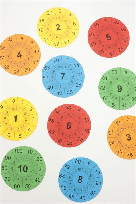 Imprimible / Las tablas de multiplicar en www.cosasmolonas ...