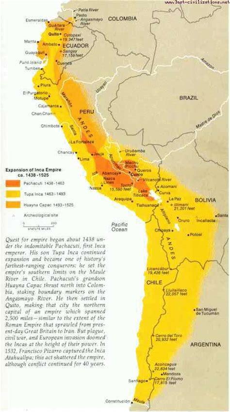 Inca Civilization