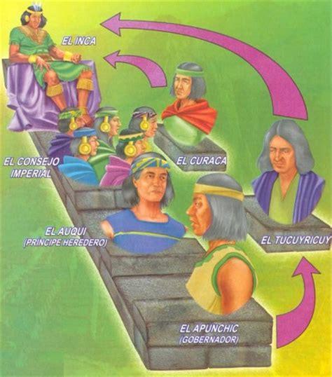 Incas: Organización política   SocialHizo