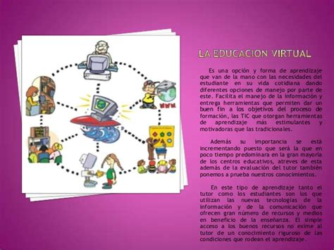 Incursiono En La Cultura Digital Grupo 434206 1285