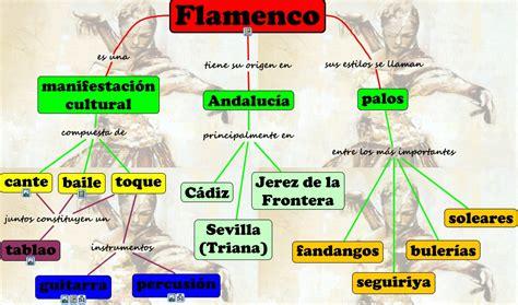 index - ¿Qué es el flamenco?