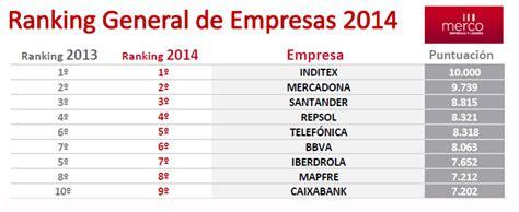Inditex, Mercadona y Banco Santander encabezan el ranking ...