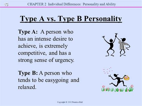 INDIVIDUAL DIFFERENCES: PERSONALITY AND ABILITY   ppt ...