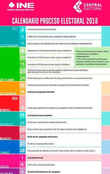 INE publica calendario para Proceso Electoral 2017-2018 ...