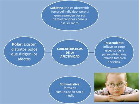 Influencia de la afectividad en el comportamiento del niño ...
