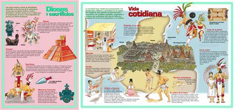 Infografía con las Características de la CULTURA MAYA