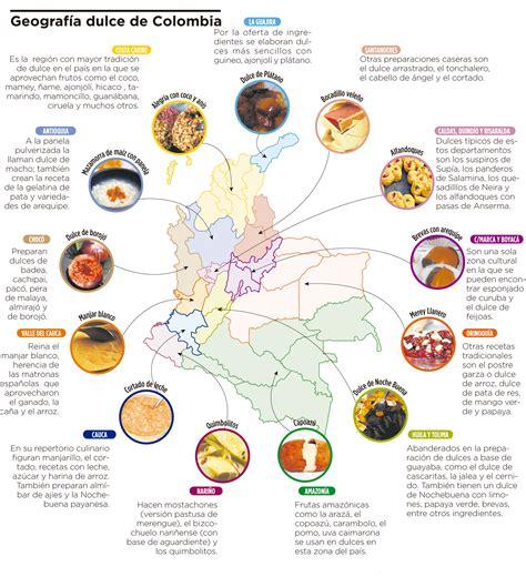 Infografía: Geografía dulce de Colombia | El Heraldo