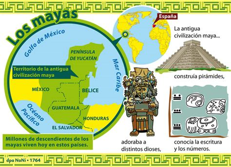 Infografía sobre la cultura maya