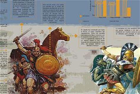 Infografía sobre la Guerra de Troya   Paperblog