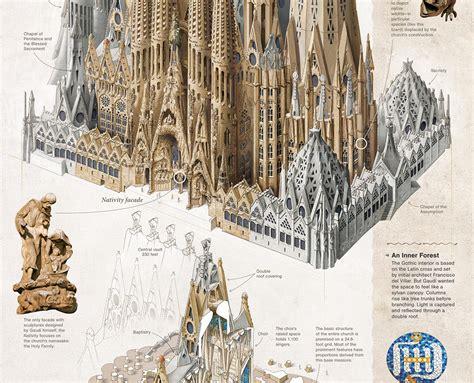 Infographic of the Sagrada Familia in Barcelona by Gaudi ...