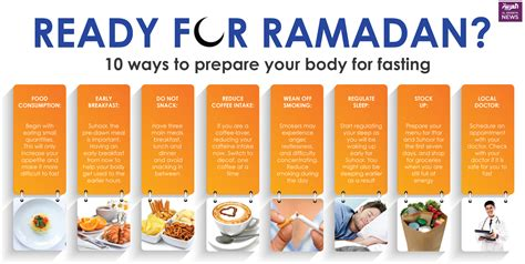 Infographic: Ready for Ramadan? - Al Arabiya English