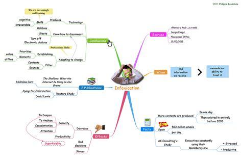 Información | Actualidad informática