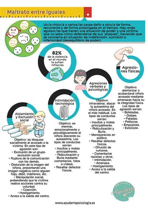 información sobre BULLYING, qué hacer y como combatirlo ...