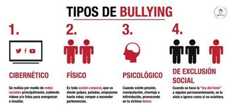 Información sobre los tipos de Bullying y sus ...