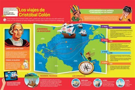 Información sobre los viajes de Cristóbal Colón