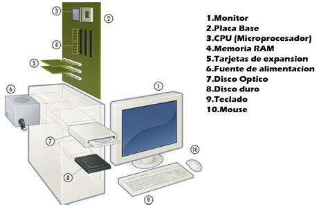 informatica : informatica basica 2
