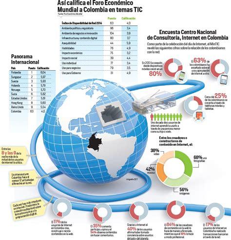 Informe del Foro Económico Mundial en TIC ¿Cómo va ...