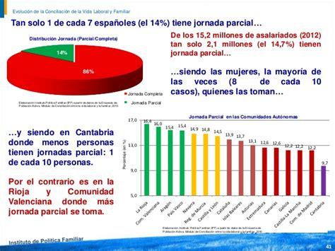 Informe sobre la Evolución de la familia española 2014 del ...