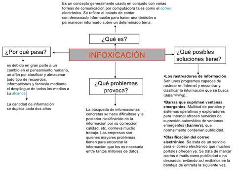 Infoxicación y cibercultura