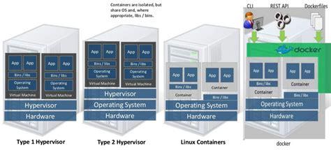 Ingenieria De Sistemas Upc   apexwallpapers.com