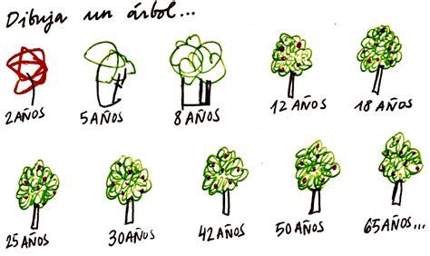 INMA SERRANO: DIBUJAR UN ARBOL  TO DRAW A TREE