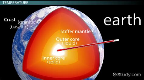 Inner Core of the Earth: Definition, Composition & Facts ...