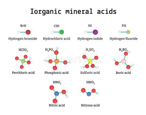 Inorganic Mineral Acids Molecules Set Stock Vector ...