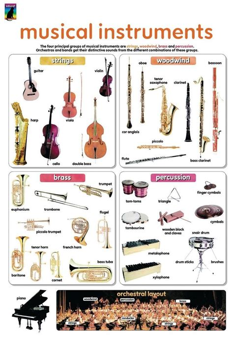 Instrument Chart for Musical Art | Children and Teaching ...