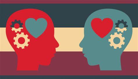 Inteligencia Emocional archivos   2MARES | Big Data ...