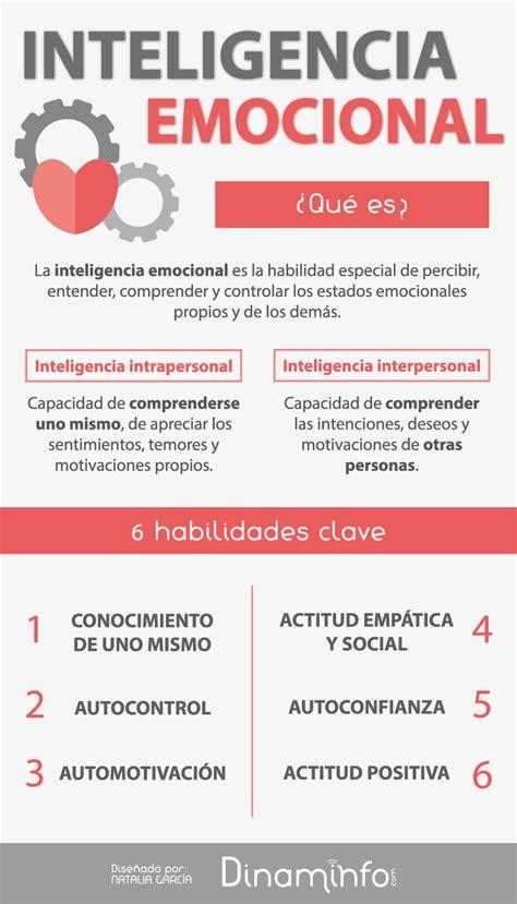 Inteligencia emocional   DondeHayTrabajo