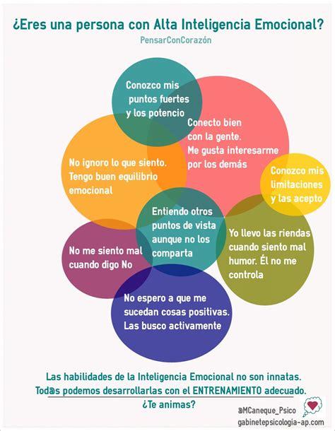 Inteligencia Emocional | Psicóloga Marta Cañeque. | 7 ...