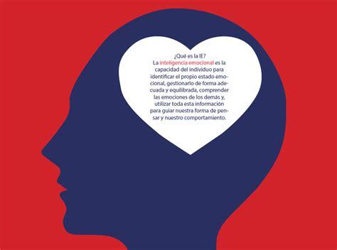 Inteligencia Emocional | St. James Language Center