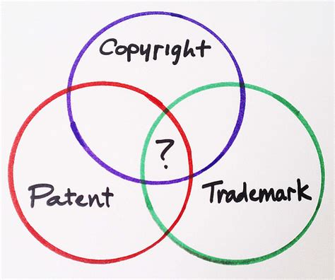 Intellectual Property: Copyrights, Trademarks, and Patents ...