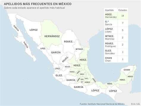 INTERACTIVO   Los apellidos más comunes de México ...