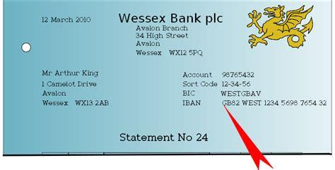 International Bank Account Number - Wikipedia
