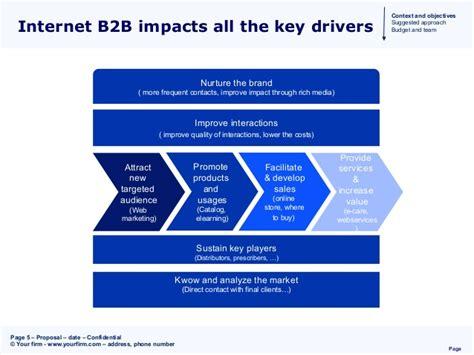 Internet Cafe Business: Internet Cafe Business Model