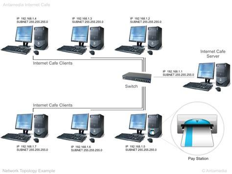 Internet Cafe Design And Layout | www.pixshark.com ...