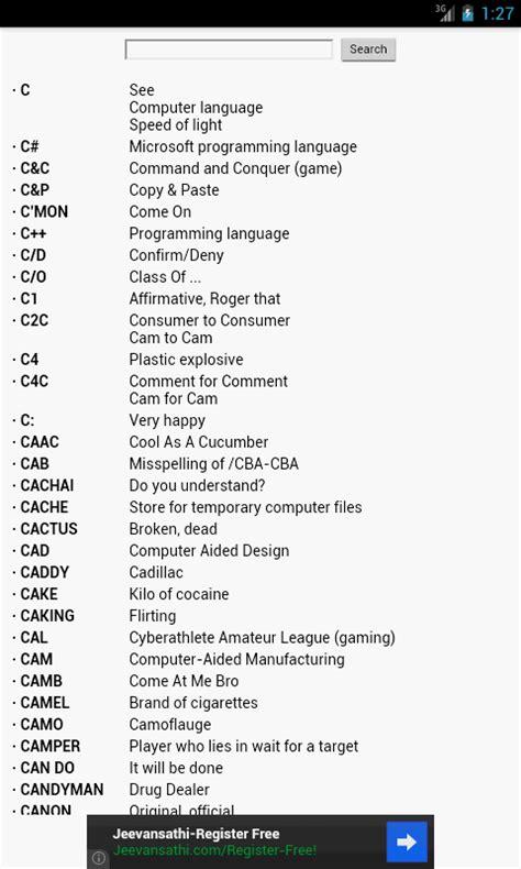 Internet Slang Dictionary - Aplicaciones Android en Google ...