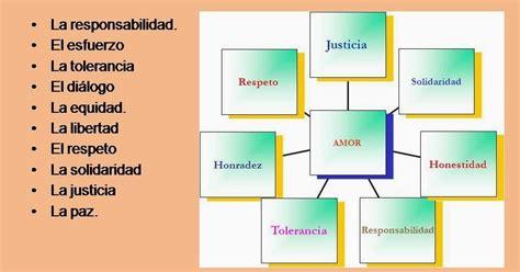 Interpretacion de normas de convivecia social