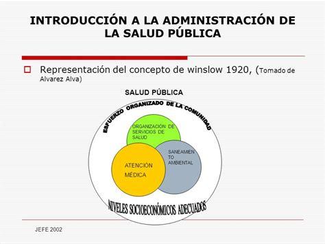 INTRODUCCIÓN A LA ADMINISTRACIÓN DE LA SALUD PÚBLICA   ppt ...